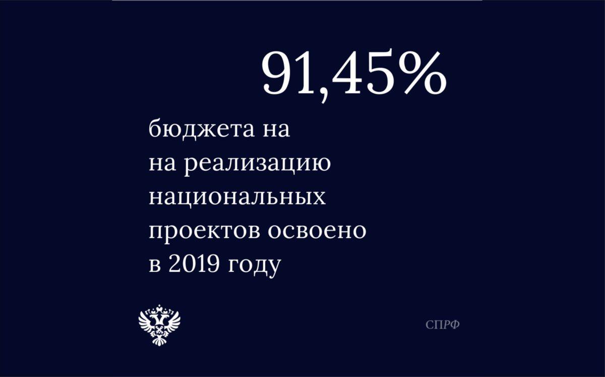 Бюджет нанациональные проекты впрошлом году освоен на91,45%