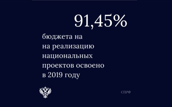 Бюджет на национальные проекты в прошлом году освоен на 91,45%.