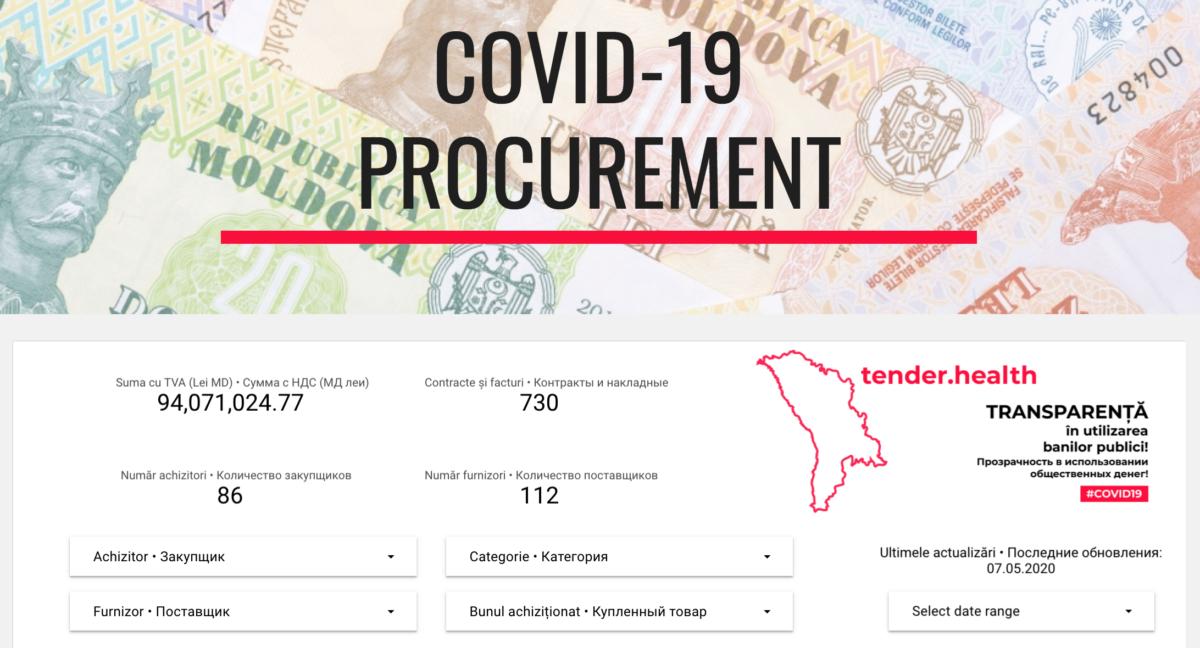 Данные огосзакупках дляборьбы сCOVID-19 вМолдове стали доступны итранспарентны